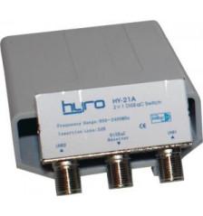 Hyro 2way Hi ISO DiSEqC Switch