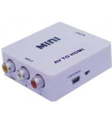 Adapter Audio Video till HDMI
